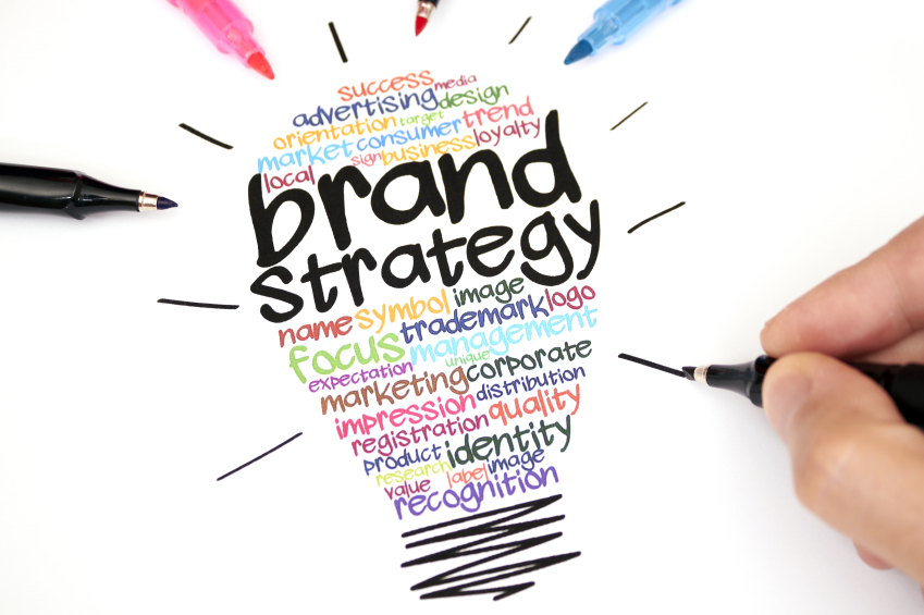 How Do You Maintain A Consistent Brand Image Multigraphic Marketing